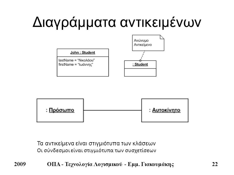 2009ΟΠΑ - Τεχνολογία Λογισμικού - Εμμ. Γιακουμάκης 22 Διαγράμματα αντικειμένων Τα αντικείμενα είναι στιγμιότυπα των κλάσεων Οι σύνδεσμοι είναι στιγμιό