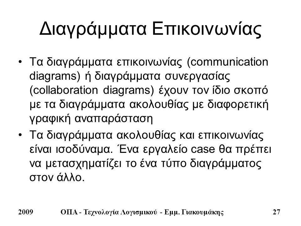 2009ΟΠΑ - Τεχνολογία Λογισμικού - Εμμ. Γιακουμάκης 27 Διαγράμματα Επικοινωνίας •Τα διαγράμματα επικοινωνίας (communication diagrams) ή διαγράμματα συν