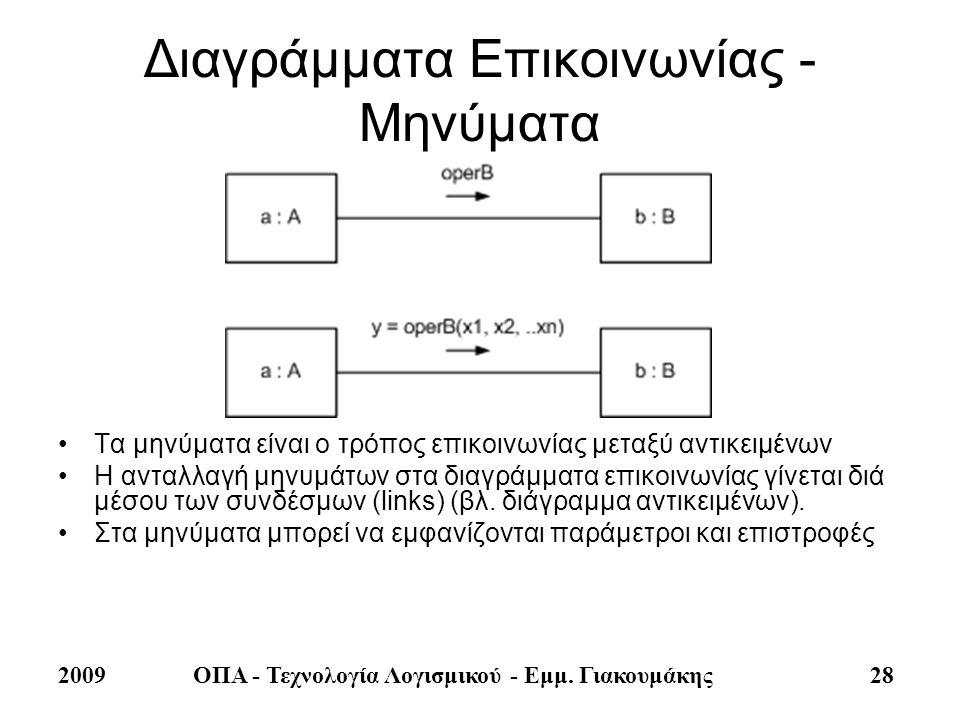 2009ΟΠΑ - Τεχνολογία Λογισμικού - Εμμ. Γιακουμάκης 28 Διαγράμματα Επικοινωνίας - Μηνύματα •Τα μηνύματα είναι ο τρόπος επικοινωνίας μεταξύ αντικειμένων