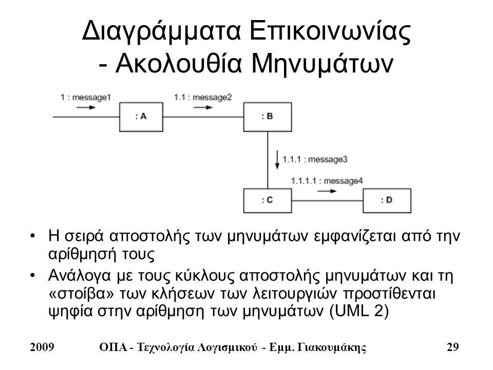 2009ΟΠΑ - Τεχνολογία Λογισμικού - Εμμ. Γιακουμάκης 29 Διαγράμματα Επικοινωνίας - Ακολουθία Μηνυμάτων •Η σειρά αποστολής των μηνυμάτων εμφανίζεται από