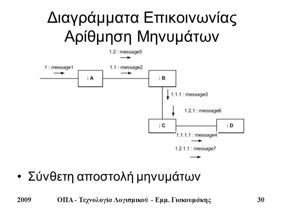 2009ΟΠΑ - Τεχνολογία Λογισμικού - Εμμ. Γιακουμάκης 30 Διαγράμματα Επικοινωνίας Αρίθμηση Μηνυμάτων •Σύνθετη αποστολή μηνυμάτων