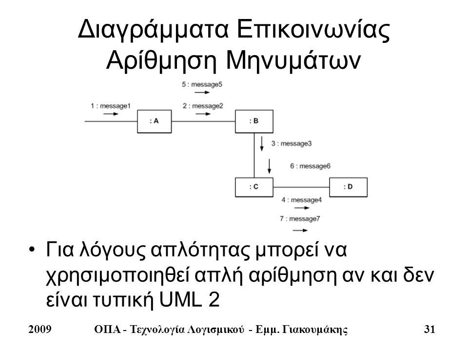 2009ΟΠΑ - Τεχνολογία Λογισμικού - Εμμ. Γιακουμάκης 31 Διαγράμματα Επικοινωνίας Αρίθμηση Μηνυμάτων •Για λόγους απλότητας μπορεί να χρησιμοποιηθεί απλή