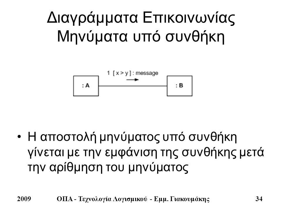 2009ΟΠΑ - Τεχνολογία Λογισμικού - Εμμ. Γιακουμάκης 34 Διαγράμματα Επικοινωνίας Μηνύματα υπό συνθήκη •Η αποστολή μηνύματος υπό συνθήκη γίνεται με την ε