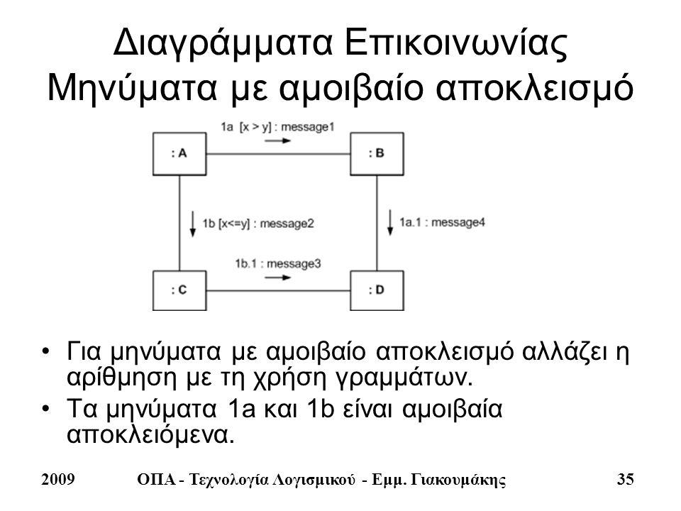 2009ΟΠΑ - Τεχνολογία Λογισμικού - Εμμ. Γιακουμάκης 35 Διαγράμματα Επικοινωνίας Μηνύματα με αμοιβαίο αποκλεισμό •Για μηνύματα με αμοιβαίο αποκλεισμό αλ