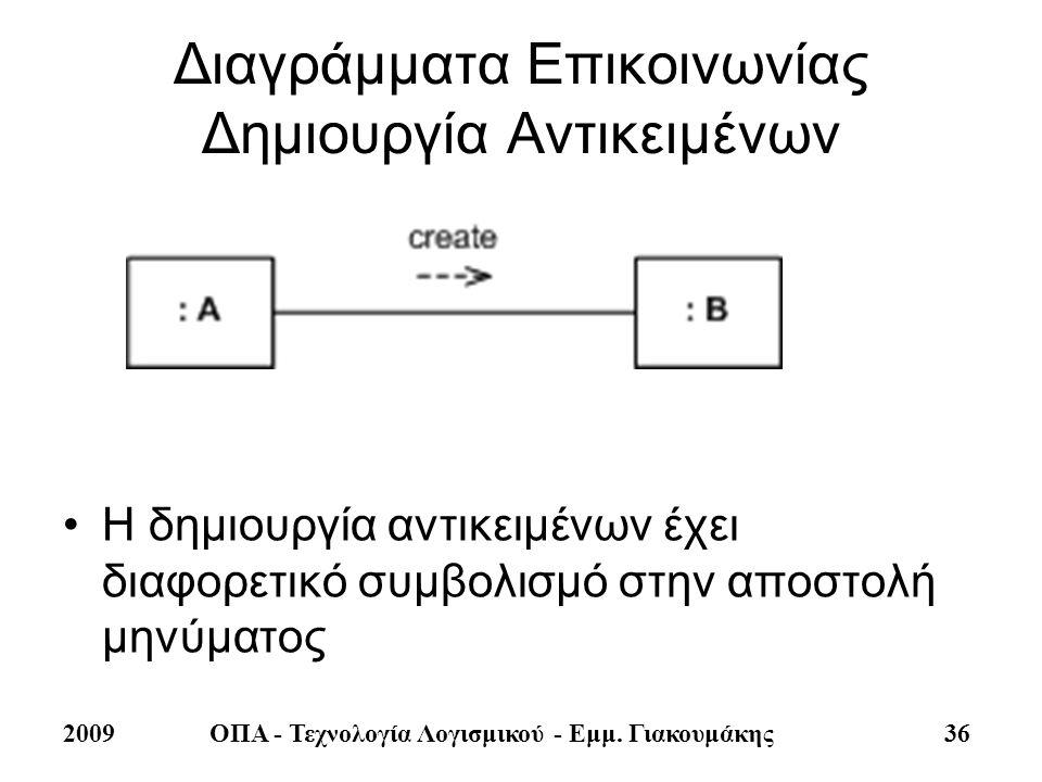 2009ΟΠΑ - Τεχνολογία Λογισμικού - Εμμ. Γιακουμάκης 36 Διαγράμματα Επικοινωνίας Δημιουργία Αντικειμένων •Η δημιουργία αντικειμένων έχει διαφορετικό συμ