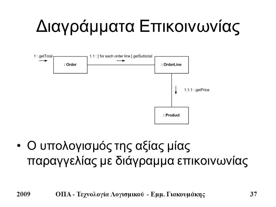 2009ΟΠΑ - Τεχνολογία Λογισμικού - Εμμ. Γιακουμάκης 37 Διαγράμματα Επικοινωνίας •Ο υπολογισμός της αξίας μίας παραγγελίας με διάγραμμα επικοινωνίας