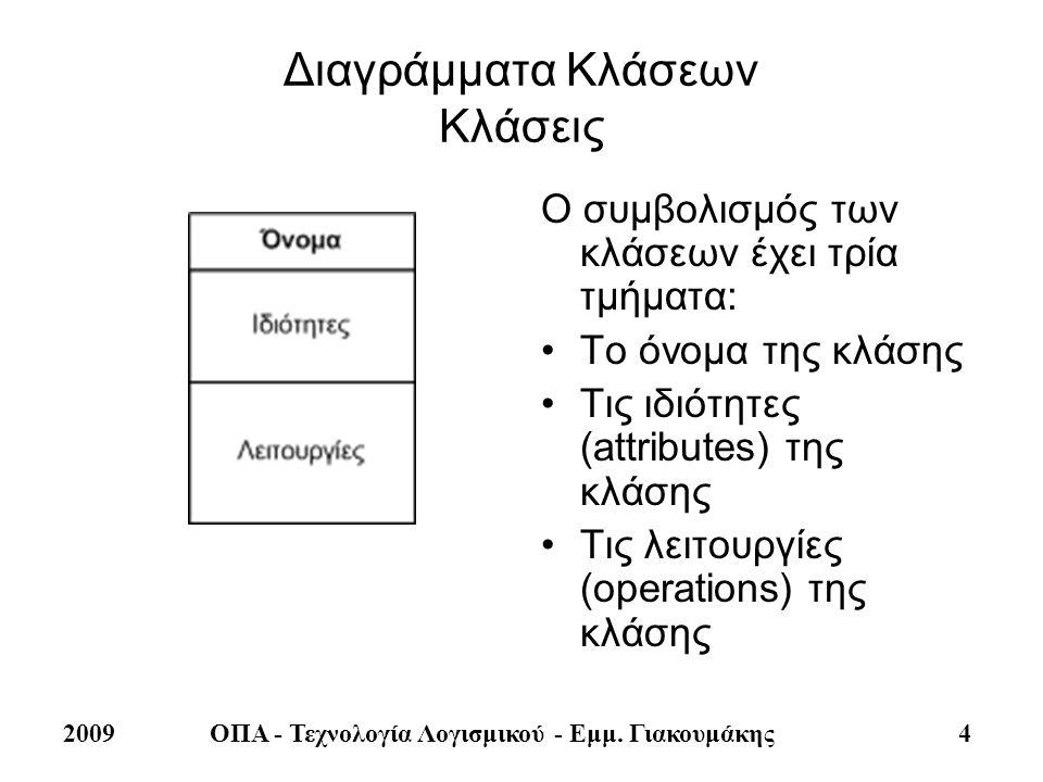 2009ΟΠΑ - Τεχνολογία Λογισμικού - Εμμ. Γιακουμάκης 4 Διαγράμματα Κλάσεων Κλάσεις Ο συμβολισμός των κλάσεων έχει τρία τμήματα: •Το όνομα της κλάσης •Τι