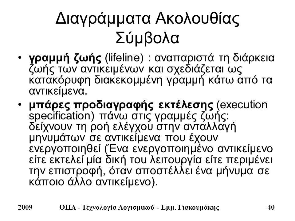 2009ΟΠΑ - Τεχνολογία Λογισμικού - Εμμ. Γιακουμάκης 40 Διαγράμματα Ακολουθίας Σύμβολα •γραμμή ζωής (lifeline) : αναπαριστά τη διάρκεια ζωής των αντικει