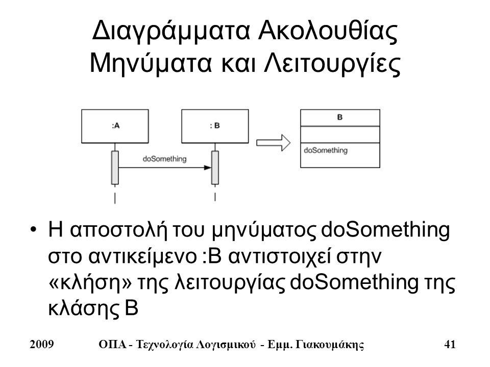 2009ΟΠΑ - Τεχνολογία Λογισμικού - Εμμ. Γιακουμάκης 41 Διαγράμματα Ακολουθίας Μηνύματα και Λειτουργίες •Η αποστολή του μηνύματος doSomething στο αντικε
