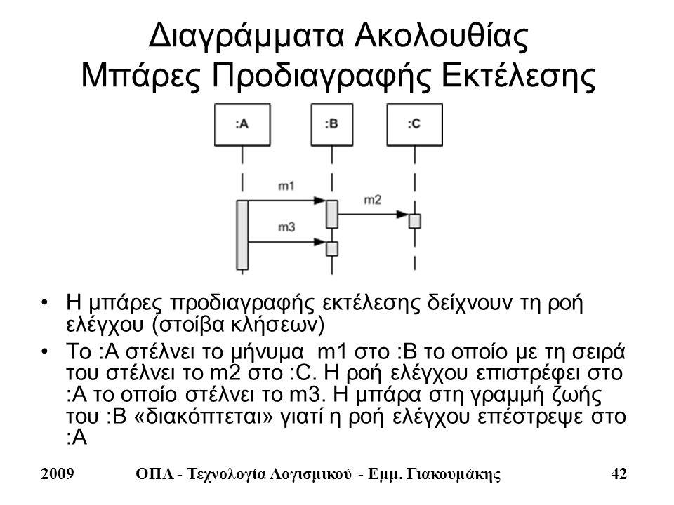 2009ΟΠΑ - Τεχνολογία Λογισμικού - Εμμ. Γιακουμάκης 42 Διαγράμματα Ακολουθίας Μπάρες Προδιαγραφής Εκτέλεσης •Η μπάρες προδιαγραφής εκτέλεσης δείχνουν τ