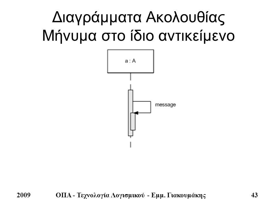 2009ΟΠΑ - Τεχνολογία Λογισμικού - Εμμ. Γιακουμάκης 43 Διαγράμματα Ακολουθίας Μήνυμα στο ίδιο αντικείμενο