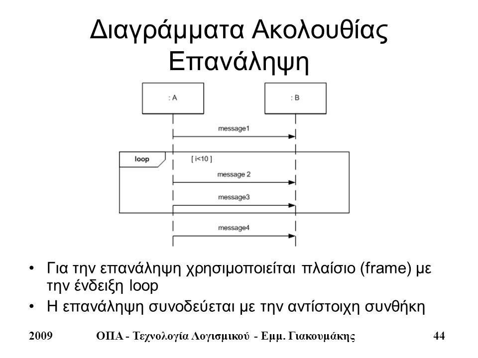 2009ΟΠΑ - Τεχνολογία Λογισμικού - Εμμ. Γιακουμάκης 44 Διαγράμματα Ακολουθίας Επανάληψη •Για την επανάληψη χρησιμοποιείται πλαίσιο (frame) με την ένδει