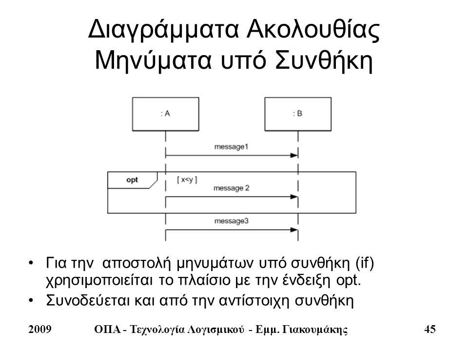 2009ΟΠΑ - Τεχνολογία Λογισμικού - Εμμ. Γιακουμάκης 45 Διαγράμματα Ακολουθίας Μηνύματα υπό Συνθήκη •Για την αποστολή μηνυμάτων υπό συνθήκη (if) χρησιμο