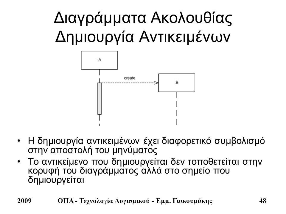 2009ΟΠΑ - Τεχνολογία Λογισμικού - Εμμ. Γιακουμάκης 48 Διαγράμματα Ακολουθίας Δημιουργία Αντικειμένων •Η δημιουργία αντικειμένων έχει διαφορετικό συμβο