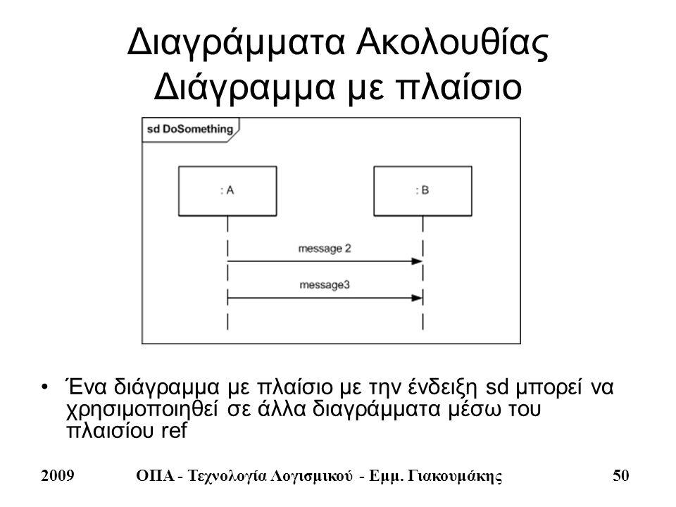 2009ΟΠΑ - Τεχνολογία Λογισμικού - Εμμ. Γιακουμάκης 50 Διαγράμματα Ακολουθίας Διάγραμμα με πλαίσιο •Ένα διάγραμμα με πλαίσιο με την ένδειξη sd μπορεί ν
