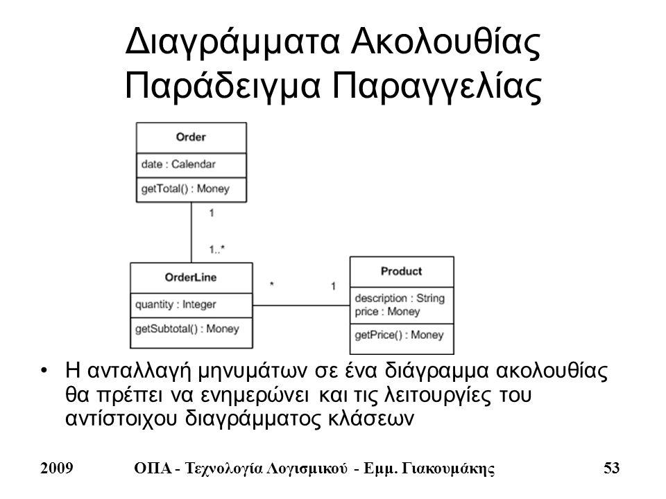 2009ΟΠΑ - Τεχνολογία Λογισμικού - Εμμ. Γιακουμάκης 53 Διαγράμματα Ακολουθίας Παράδειγμα Παραγγελίας •Η ανταλλαγή μηνυμάτων σε ένα διάγραμμα ακολουθίας