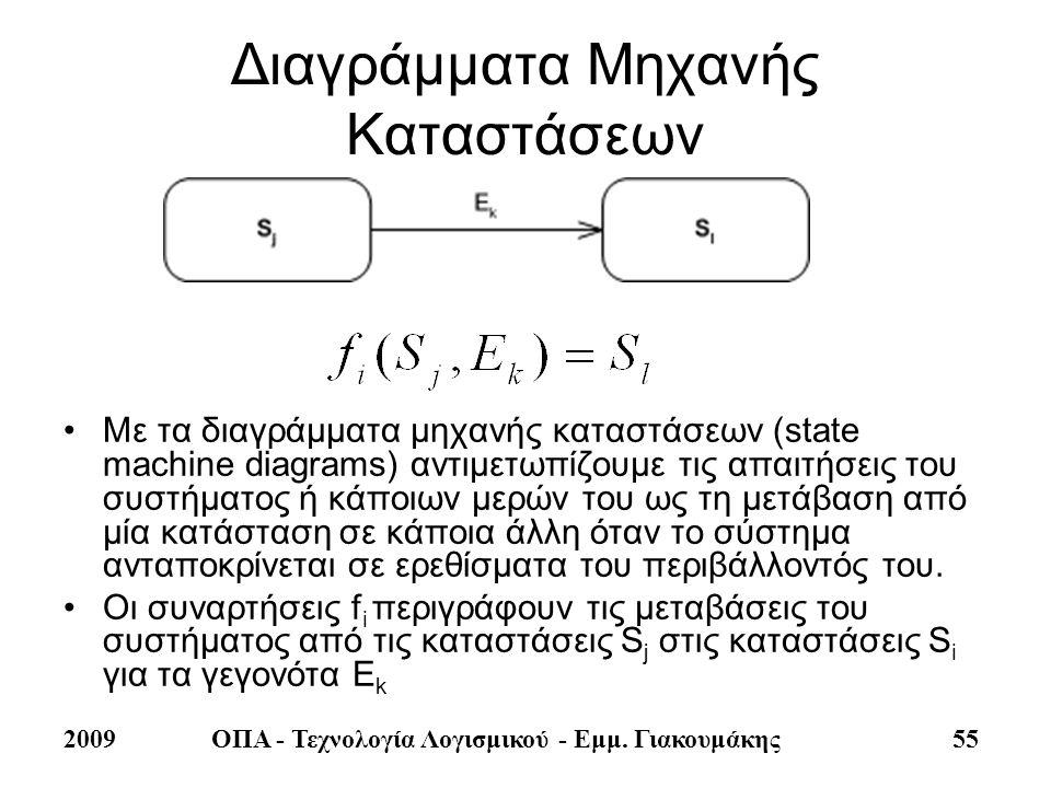 2009ΟΠΑ - Τεχνολογία Λογισμικού - Εμμ. Γιακουμάκης 55 Διαγράμματα Μηχανής Καταστάσεων •Με τα διαγράμματα μηχανής καταστάσεων (state machine diagrams)