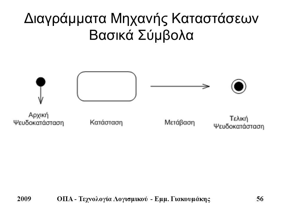 2009ΟΠΑ - Τεχνολογία Λογισμικού - Εμμ. Γιακουμάκης 56 Διαγράμματα Μηχανής Καταστάσεων Βασικά Σύμβολα