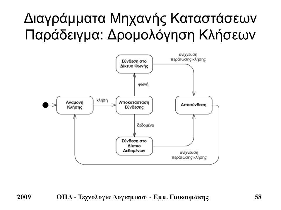 2009ΟΠΑ - Τεχνολογία Λογισμικού - Εμμ. Γιακουμάκης 58 Διαγράμματα Μηχανής Καταστάσεων Παράδειγμα: Δρομολόγηση Κλήσεων