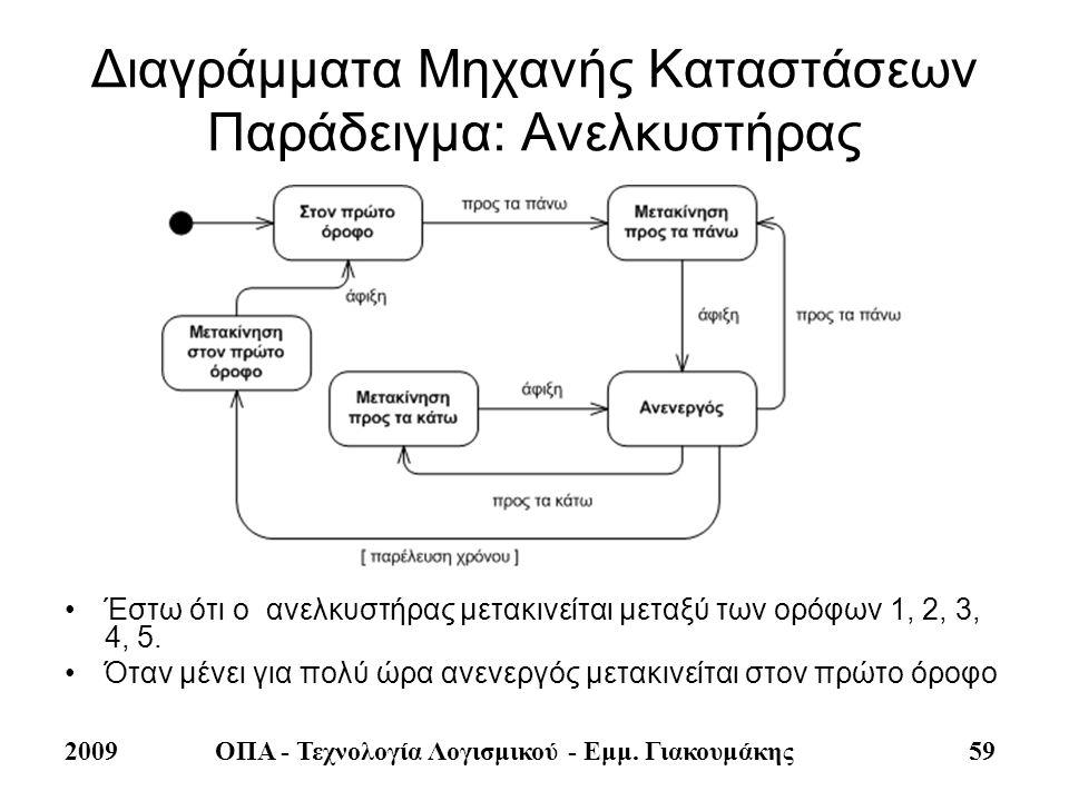 2009ΟΠΑ - Τεχνολογία Λογισμικού - Εμμ. Γιακουμάκης 59 Διαγράμματα Μηχανής Καταστάσεων Παράδειγμα: Ανελκυστήρας •Έστω ότι ο ανελκυστήρας μετακινείται μ