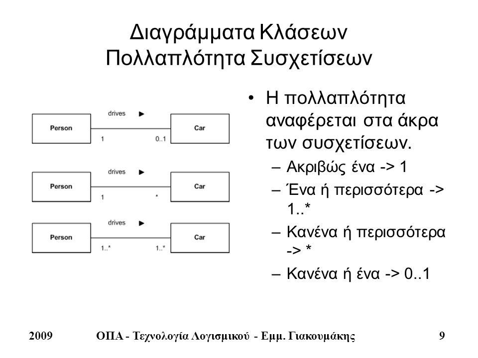 2009ΟΠΑ - Τεχνολογία Λογισμικού - Εμμ. Γιακουμάκης 9 Διαγράμματα Κλάσεων Πολλαπλότητα Συσχετίσεων •Η πολλαπλότητα αναφέρεται στα άκρα των συσχετίσεων.