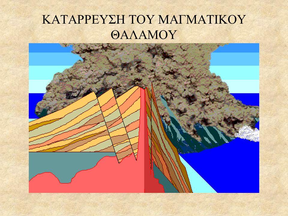 ΚΑΤΑΡΡΕΥΣΗ ΤΟΥ ΜΑΓΜΑΤΙΚΟΥ ΘΑΛΑΜΟΥ