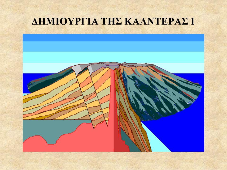 ΔΗΜΙΟΥΡΓΙΑ ΤΗΣ ΚΑΛΝΤΕΡΑΣ 1