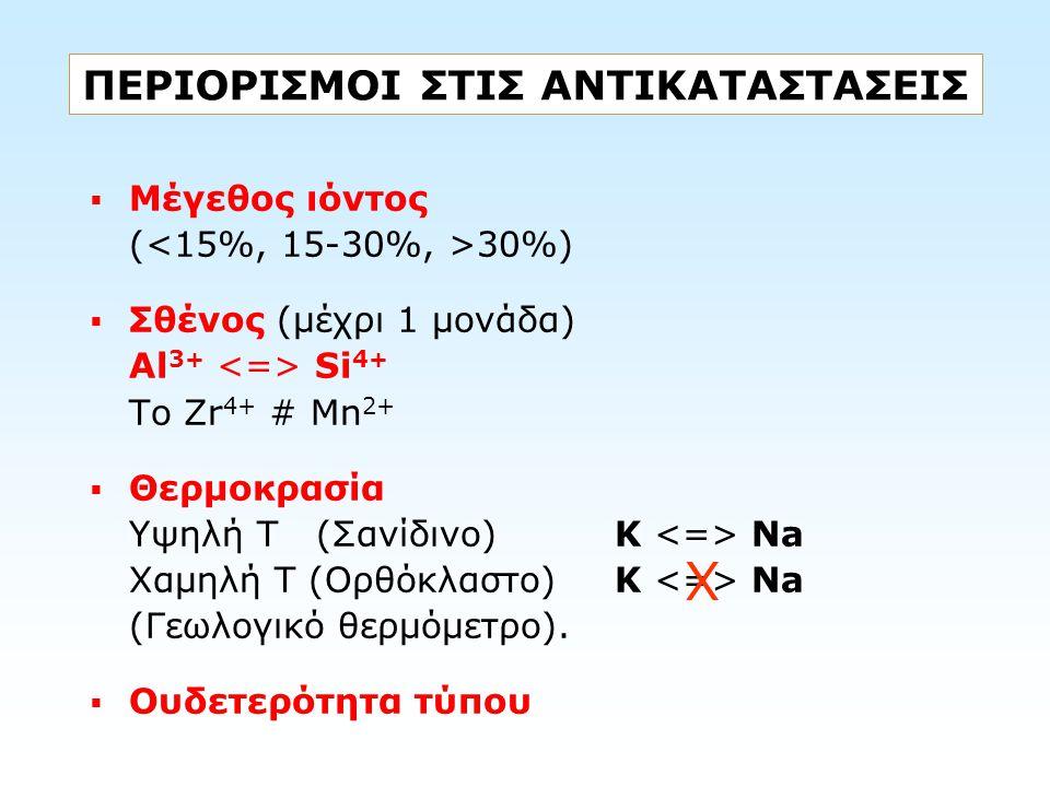 ΠΕΡΙΟΡΙΣΜΟΙ ΣΤΙΣ ΑΝΤΙΚΑΤΑΣΤΑΣΕΙΣ  Μέγεθος ιόντος ( 30%)  Σθένος (μέχρι 1 μονάδα) Al 3+ Si 4+ Το Zr 4+ # Mn 2+  Θερμοκρασία Yψηλή Τ (Σανίδινο) K Na