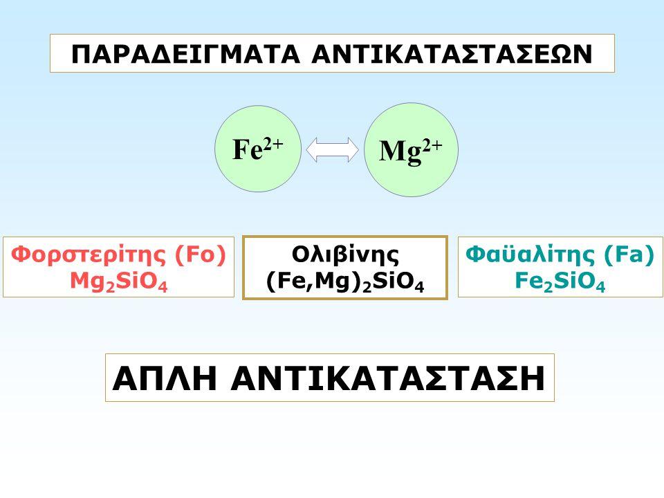 Fe 2+ Mg 2+ Φορστερίτης (Fo) Mg 2 SiO 4 Φαϋαλίτης (Fa) Fe 2 SiO 4 Ολιβίνης (Fe,Mg) 2 SiO 4 ΑΠΛΗ ΑΝΤΙΚΑΤΑΣΤΑΣΗ ΠΑΡΑΔΕΙΓΜΑΤΑ ΑΝΤΙΚΑΤΑΣΤΑΣΕΩΝ