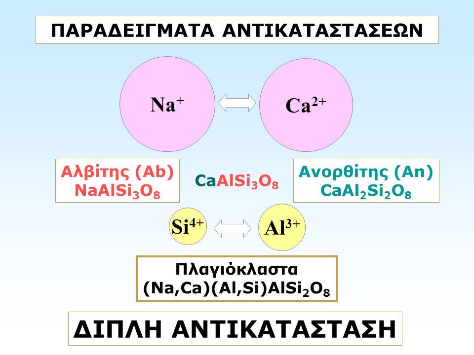 Αλβίτης (Ab) NaAlSi 3 O 8 Ανορθίτης (An) CaAl 2 Si 2 O 8 CaAlSi 3 O 8 ΔΙΠΛΗ ΑΝΤΙΚΑΤΑΣΤΑΣΗ Ca 2+ Na + Si 4+ Al 3+ Πλαγιόκλαστα (Na,Ca)(Al,Si)AlSi 2 O 8