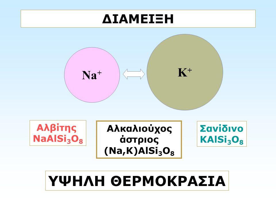 Na + K+K+ Αλβίτης NaAlSi 3 O 8 Σανίδινο KAlSi 3 O 8 Αλκαλιούχος άστριος (Na,Κ)AlSi 3 O 8 ΥΨΗΛΗ ΘΕΡΜΟΚΡΑΣΙΑ