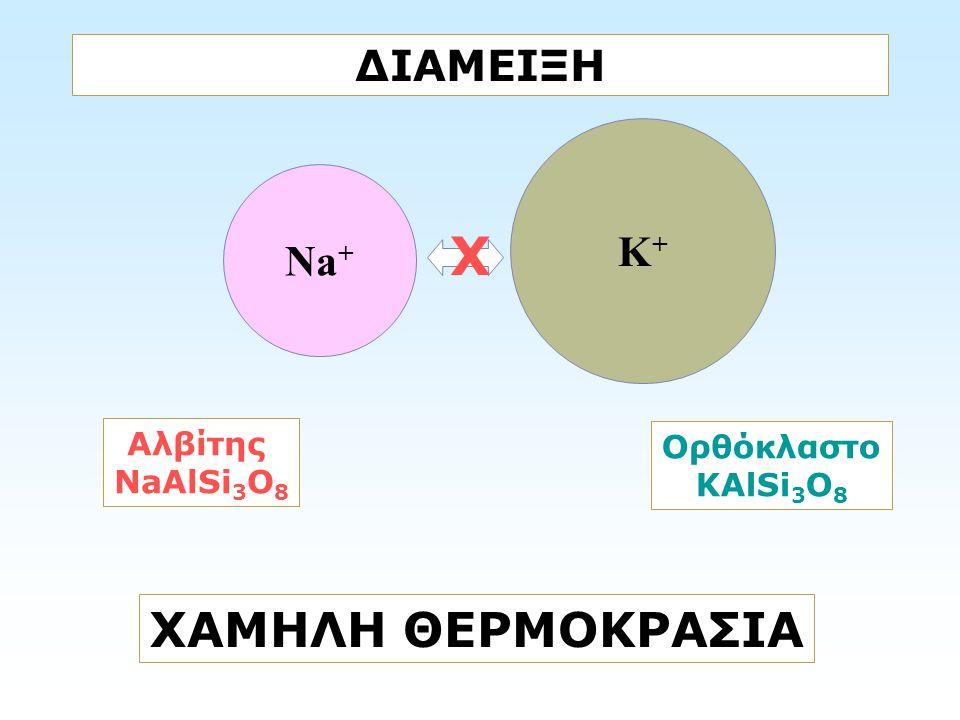 ΔΙΑΜΕΙΞΗ Na + K+K+ Αλβίτης NaAlSi 3 O 8 Ορθόκλαστο KAlSi 3 O 8 ΧΑΜΗΛΗ ΘΕΡΜΟΚΡΑΣΙΑ Χ