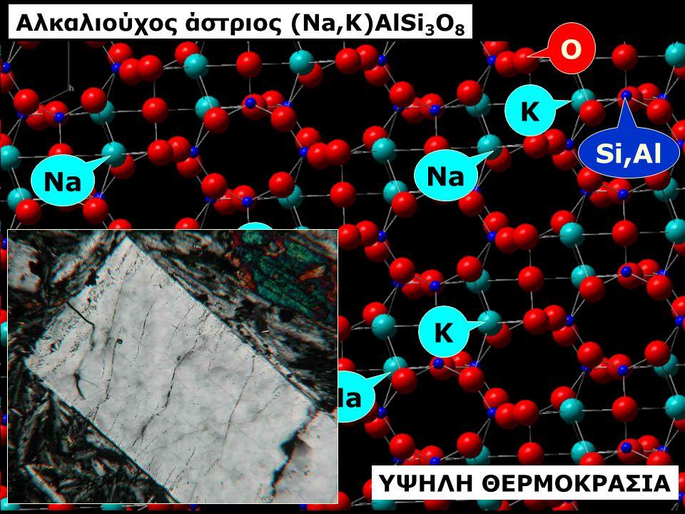 Αλκαλιούχος άστριος (Na,K)AlSi 3 O 8 Κ Si,Al O Na ΥΨΗΛΗ ΘΕΡΜΟΚΡΑΣΙΑ Na Κ Κ Κ