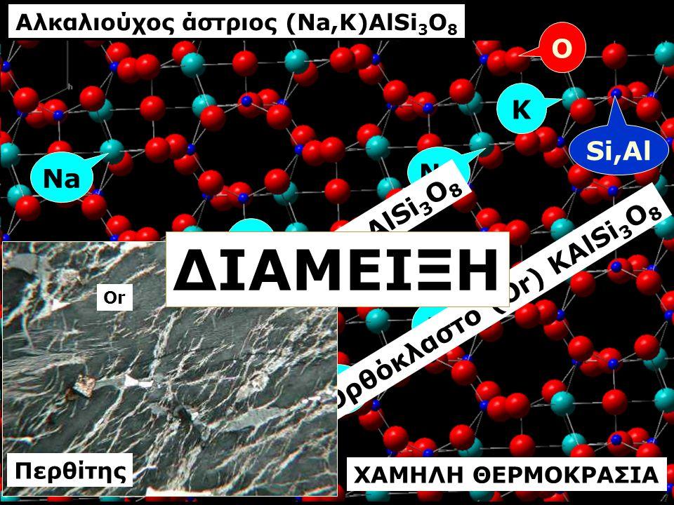 Κ Si,Al O Na ΧΑΜΗΛΗ ΘΕΡΜΟΚΡΑΣΙΑ Na Κ Κ Κ Αλκαλιούχος άστριος (Na,K)AlSi 3 O 8 Αλβίτης (Ab) NaAlSi 3 O 8 Ορθόκλαστο (Or) KAlSi 3 O 8 Περθίτης Ab Or ΔΙΑ