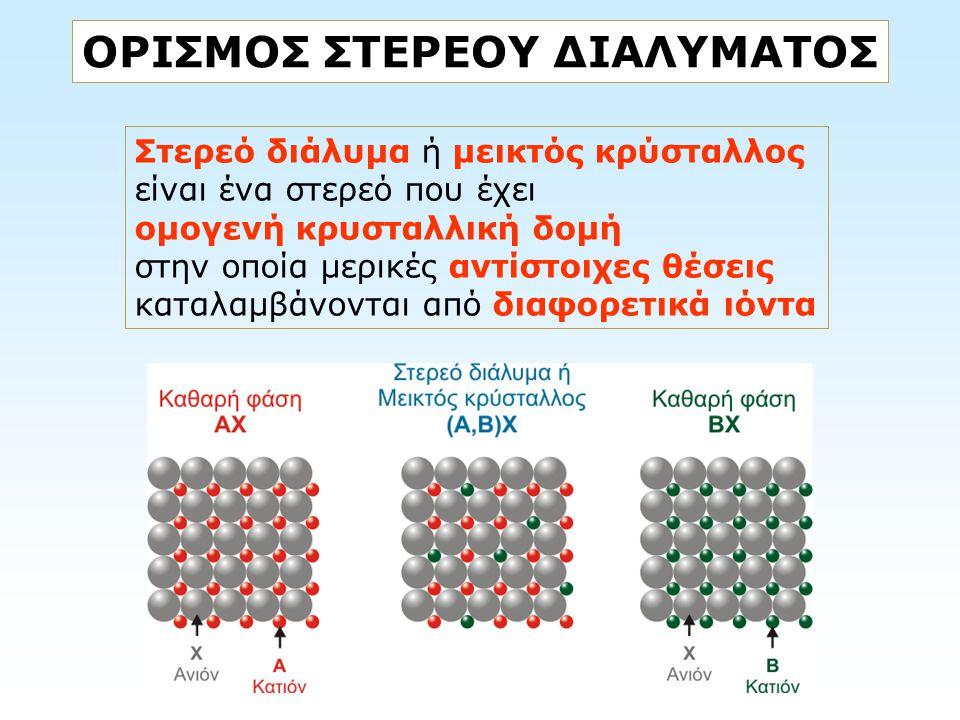 ΟΡΙΣΜΟΣ ΣΤΕΡΕΟΥ ΔΙΑΛΥΜΑΤΟΣ Στερεό διάλυμα ή μεικτός κρύσταλλος είναι ένα στερεό που έχει ομογενή κρυσταλλική δομή στην οποία μερικές αντίστοιχες θέσει