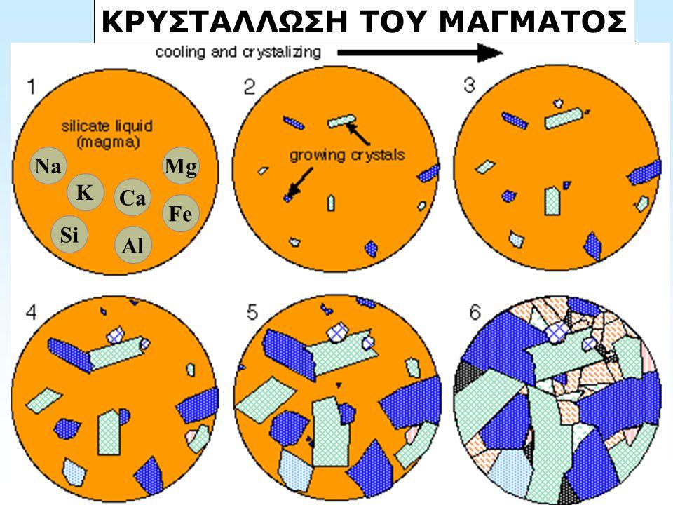 GG FF C +1 +2 +4 ΔΙΑΜΑΝΤΙΔΗΣ +1 ΧΑΤΖΗΒΡΕΤΤΑΣ +1 ΚΑΚΙΟΥΖΗΣ +2 ΠΑΠΑΛΟΥΚΑΣ +1 ΣΠΑΝΟΥΛΗΣ +2 ΤΣΑΡΤΣΑΡΗΣ +4 ΝΤΙΚΟΥΔΗΣ +2 ΒΑΣΙΛΟΠΟΥΛΟΣ +2 ΠΑΠΑΔΟΠΟΥΛΟΣ +4 ΜΠΟΥΡΟΥΣΗΣ +3 Ηλεκτρική ουδετερότητα ΔΙΠΛΗ ΑΝΤΙΚΑΤΑΣΤΑΣΗ