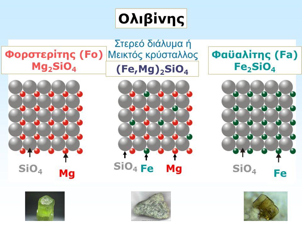 Ολιβίνης 20 Mg SiO 4 (Fe,Mg) 2 SiO 4 5 Fe 80% Fo 20% Fa 20 Mg 2 SiO 4 Φορστερίτης (Fo) 5 Fe 2 SiO 4 Φαϋαλίτης (Fa) Ολιβίνης Fo 80