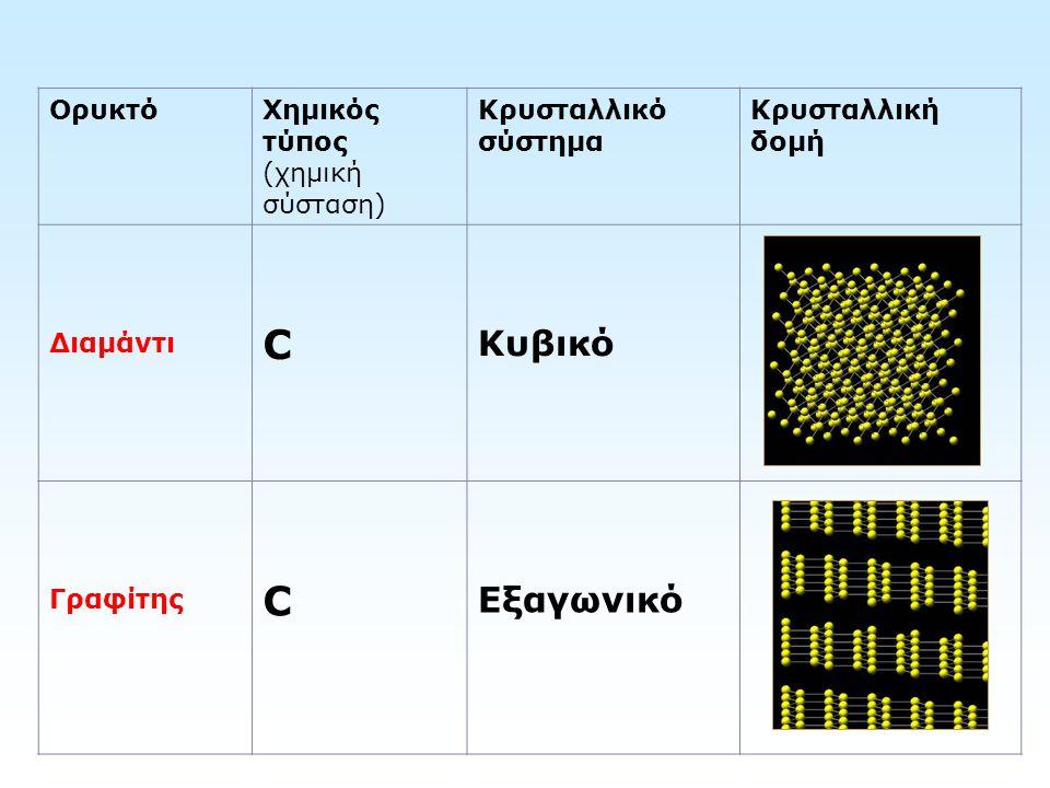 ΟρυκτόΧημικός τύπος (χημική σύσταση) Κρυσταλλικό σύστημα Κρυσταλλική δομή Διαμάντι C Κυβικό Γραφίτης C Εξαγωνικό