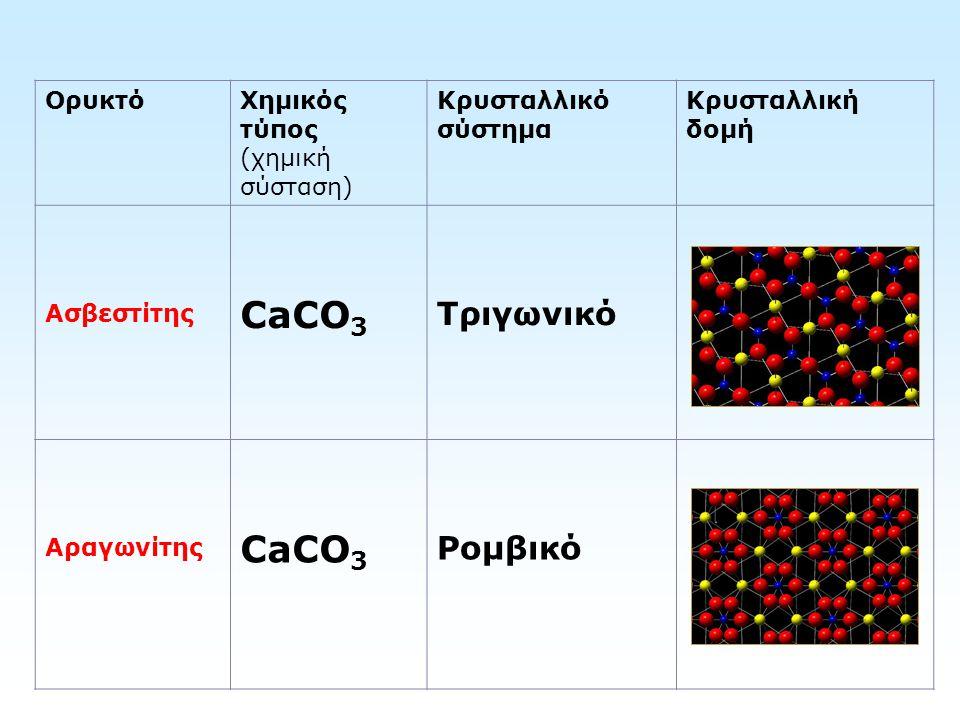 ΟρυκτόΧημικός τύπος (χημική σύσταση) Κρυσταλλικό σύστημα Κρυσταλλική δομή Ασβεστίτης CaCO 3 Τριγωνικό Αραγωνίτης CaCO 3 Ρομβικό