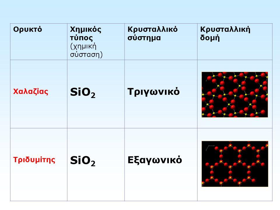 ΟρυκτόΧημικός τύπος (χημική σύσταση) Κρυσταλλικό σύστημα Κρυσταλλική δομή Χαλαζίας SiO 2 Τριγωνικό Τριδυμίτης SiO 2 Εξαγωνικό