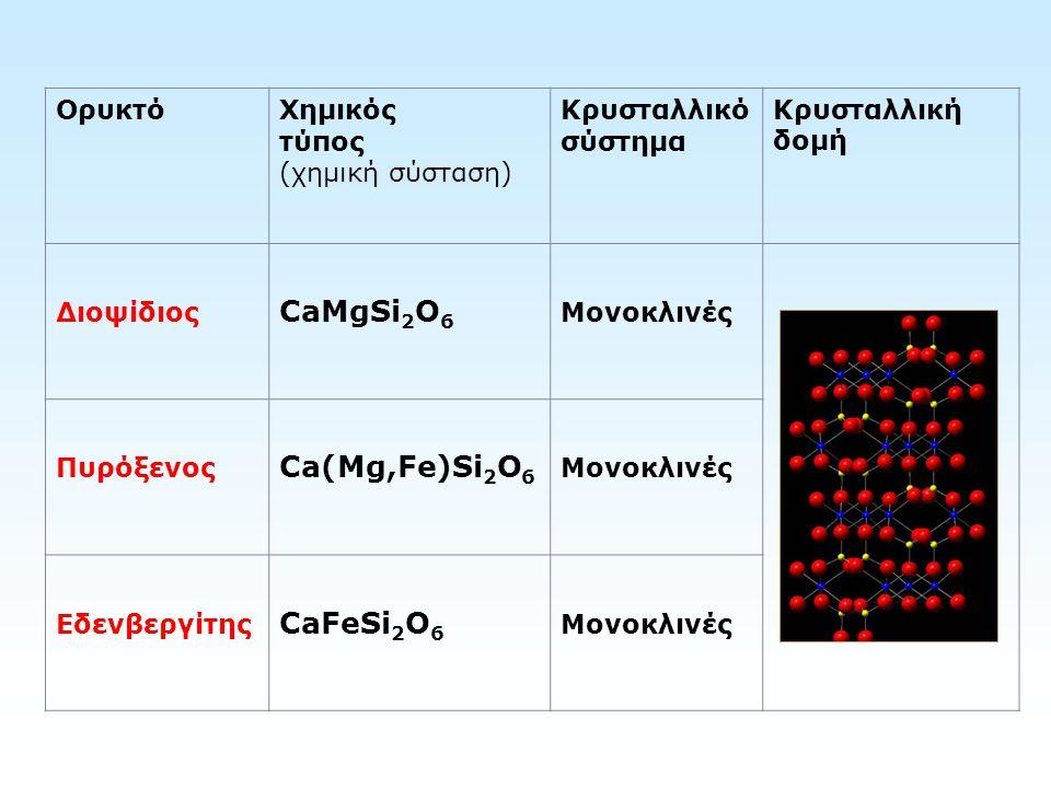 ΟρυκτόΧημικός τύπος (χημική σύσταση) Κρυσταλλικό σύστημα Κρυσταλλική δομή Διοψίδιος CaMgSi 2 O 6 Μονοκλινές Πυρόξενος Ca(Mg,Fe)Si 2 O 6 Μονοκλινές Εδε