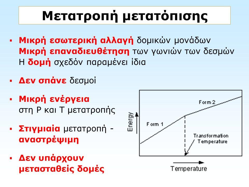  Μικρή εσωτερική αλλαγή δομικών μονάδων Μικρή επαναδιευθέτηση των γωνιών των δεσμών Η δομή σχεδόν παραμένει ίδια  Δεν σπάνε δεσμοί  Μικρή ενέργεια