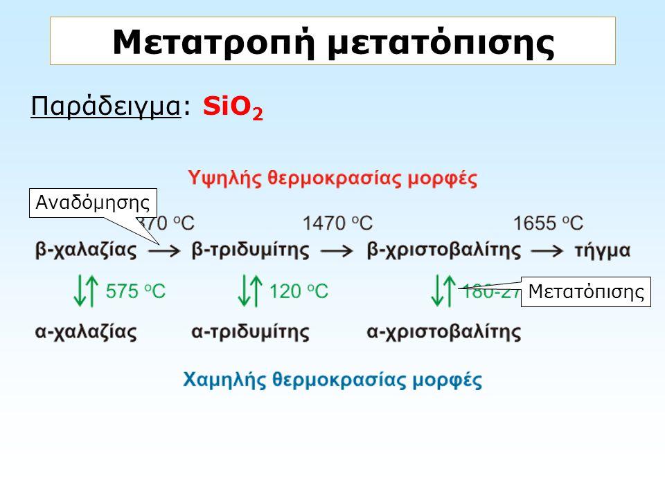 Παράδειγμα: SiO 2 Μετατροπή μετατόπισης Αναδόμησης Μετατόπισης
