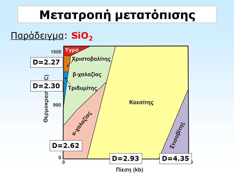 Παράδειγμα: SiO 2 Μετατροπή μετατόπισης D=2.62 D=2.30 D=2.27 D=2.93D=4.35
