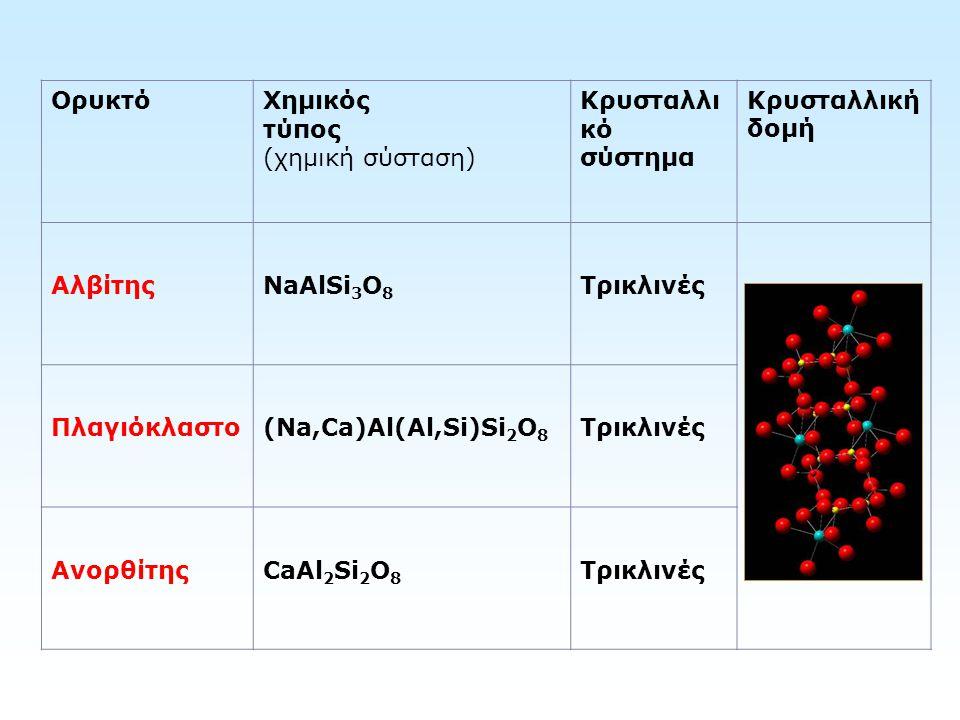 ΟρυκτόΧημικός τύπος (χημική σύσταση) Κρυσταλλι κό σύστημα Κρυσταλλική δομή ΑλβίτηςNaAlSi 3 O 8 Τρικλινές Πλαγιόκλαστο(Na,Ca)Al(Al,Si)Si 2 O 8 Τρικλινέ