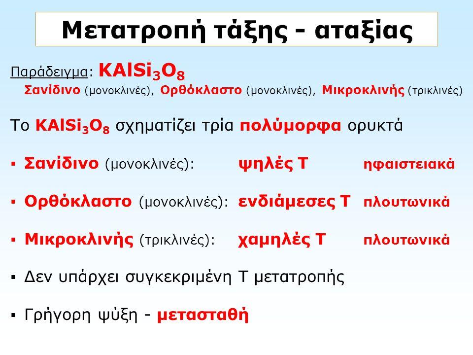 Παράδειγμα: KAlSi 3 O 8 Σανίδινο (μονοκλινές), Ορθόκλαστο (μονοκλινές), Μικροκλινής (τρικλινές) Το KAlSi 3 O 8 σχηματίζει τρία πολύμορφα ορυκτά  Σανί