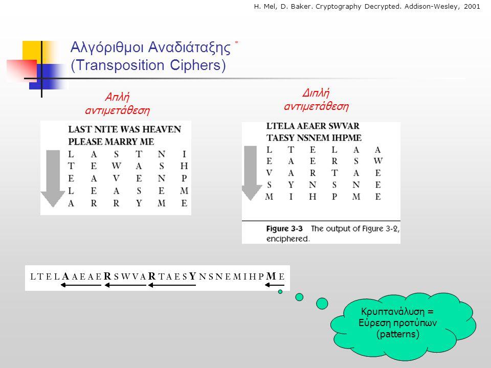 Αλγόριθμοι Αναδιάταξης (Transposition Ciphers) Κρυπτανάλυση = Εύρεση προτύπων (patterns) Απλή αντιμετάθεση Διπλή αντιμετάθεση Η. Mel, D. Baker. Crypto