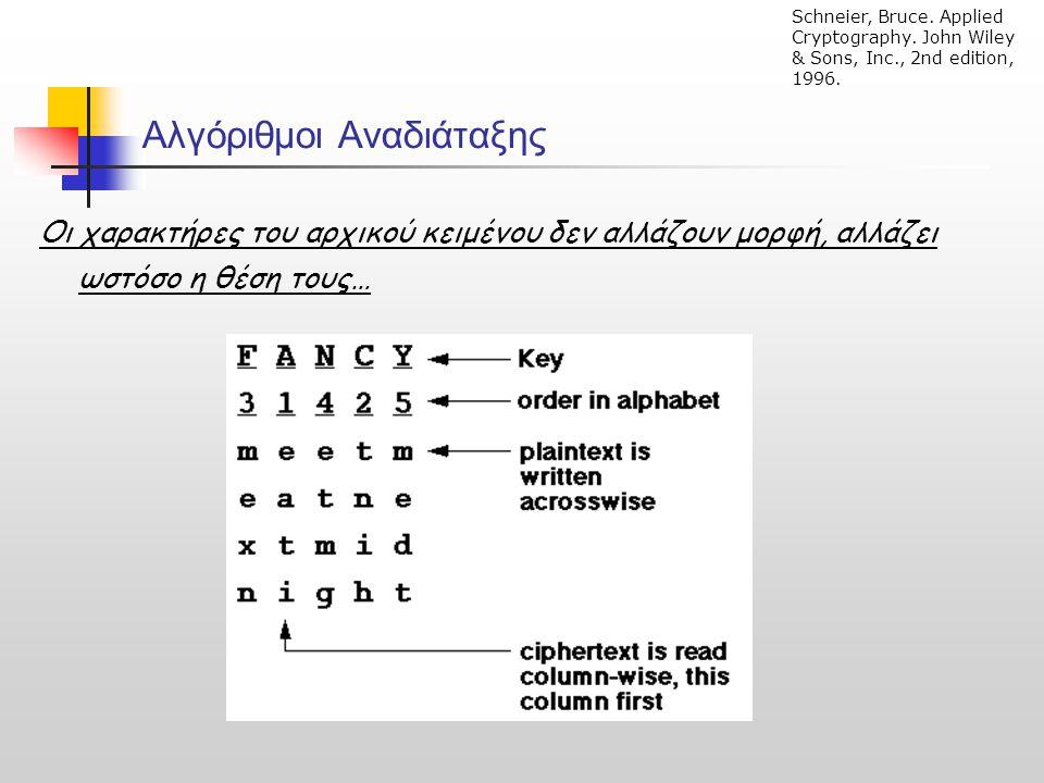 Αλγόριθμοι Αναδιάταξης Οι χαρακτήρες του αρχικού κειμένου δεν αλλάζουν μορφή, αλλάζει ωστόσο η θέση τους… Schneier, Bruce. Applied Cryptography. John