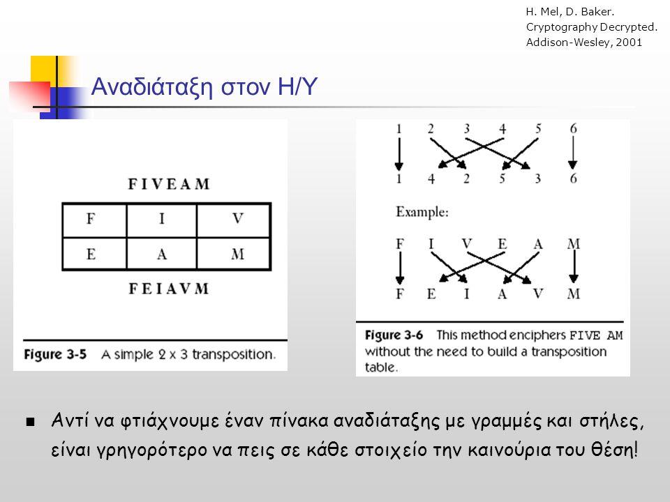 Αναδιάταξη στον Η/Υ  Αντί να φτιάχνουμε έναν πίνακα αναδιάταξης με γραμμές και στήλες, είναι γρηγορότερο να πεις σε κάθε στοιχείο την καινούρια του θ