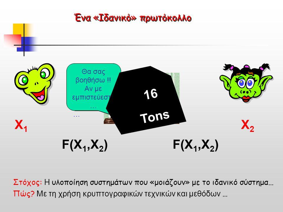 Μην φοβάστε !! Δεν θα προδώσω τα μυστικά σας … Η απάντηση είναι … Θα σας βοηθήσω !! Αν με εμπιστεύεστε … Ένα «Ιδανικό» πρωτόκολλο 16 Tons X1X1 X2X2 F(